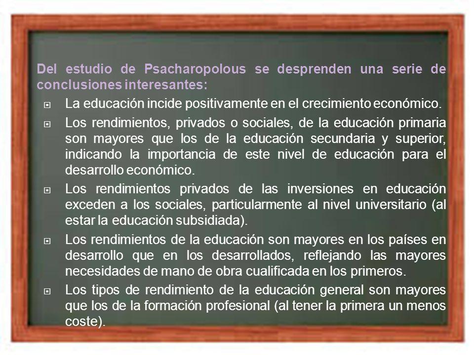 Del estudio de Psacharopolous se desprenden una serie de conclusiones interesantes: La educación incide positivamente en el crecimiento económico. Los