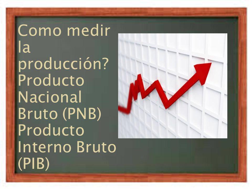 Como medir la producción? Producto Nacional Bruto (PNB) Producto Interno Bruto (PIB)