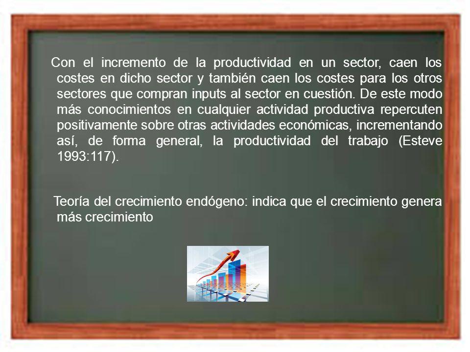 Con el incremento de la productividad en un sector, caen los costes en dicho sector y también caen los costes para los otros sectores que compran inpu