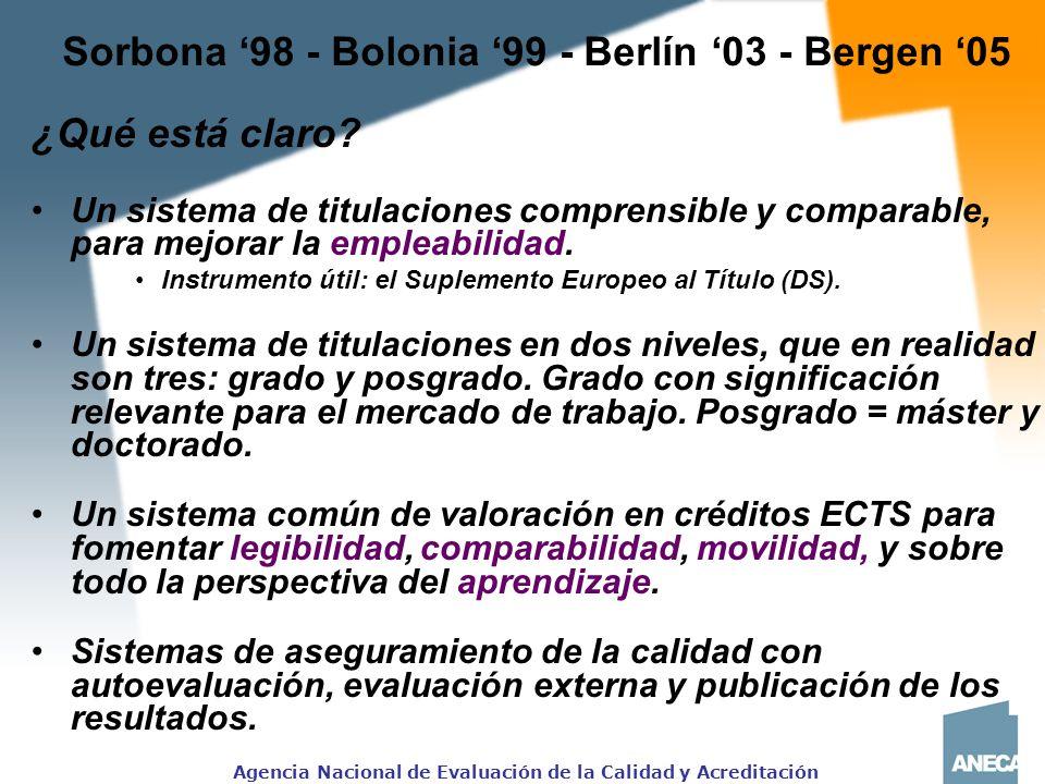Agencia Nacional de Evaluación de la Calidad y Acreditación Sorbona 98 - Bolonia 99 - Berlín 03 - Bergen 05 ¿Qué está claro.