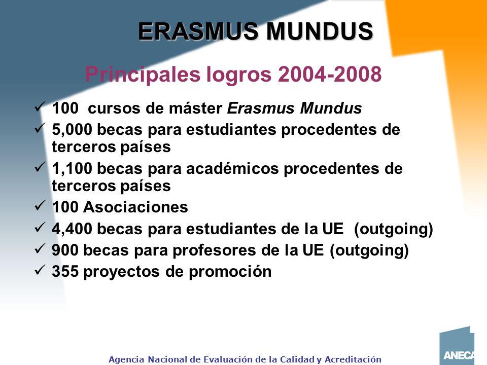 Agencia Nacional de Evaluación de la Calidad y Acreditación ERASMUS MUNDUS Principales logros 2004-2008 100 cursos de máster Erasmus Mundus 5,000 becas para estudiantes procedentes de terceros países 1,100 becas para académicos procedentes de terceros países 100 Asociaciones 4,400 becas para estudiantes de la UE (outgoing) 900 becas para profesores de la UE (outgoing) 355 proyectos de promoción
