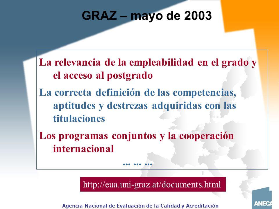 Agencia Nacional de Evaluación de la Calidad y Acreditación ERASMUS MUNDUS http://europa.eu.int/comm/education/programmes/mundus/index_en.html