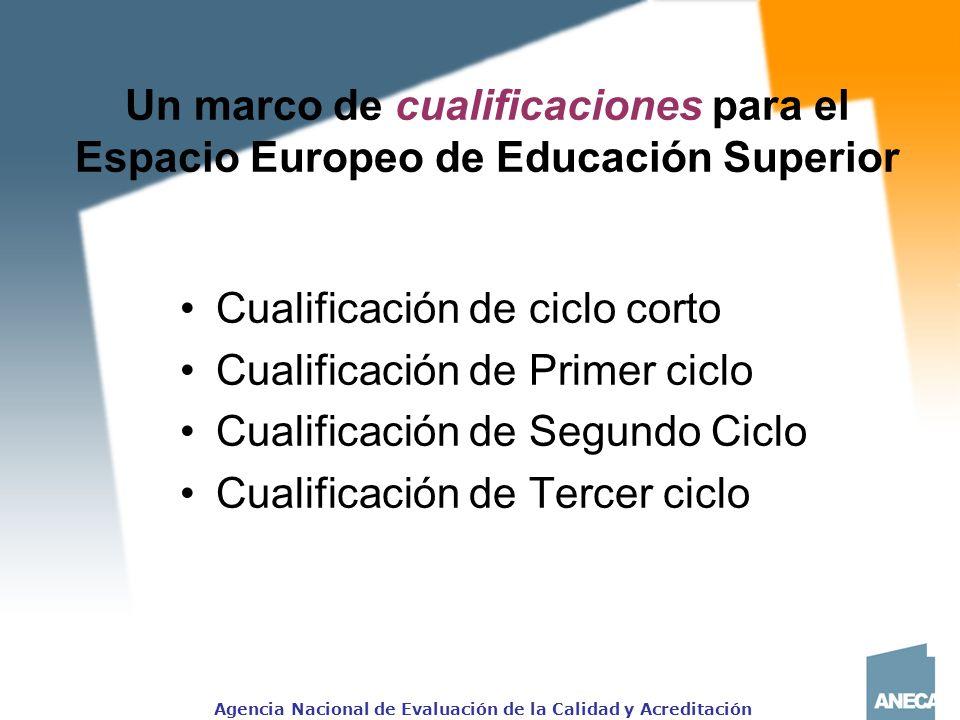 Agencia Nacional de Evaluación de la Calidad y Acreditación Un marco de cualificaciones para el Espacio Europeo de Educación Superior Cualificación de ciclo corto Cualificación de Primer ciclo Cualificación de Segundo Ciclo Cualificación de Tercer ciclo