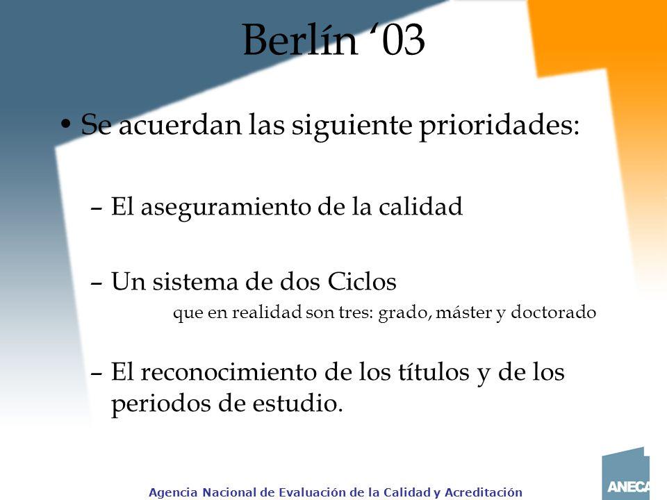 Agencia Nacional de Evaluación de la Calidad y Acreditación Berlín 03 Se acuerdan las siguiente prioridades: –El aseguramiento de la calidad –Un sistema de dos Ciclos que en realidad son tres: grado, máster y doctorado –El reconocimiento de los títulos y de los periodos de estudio.