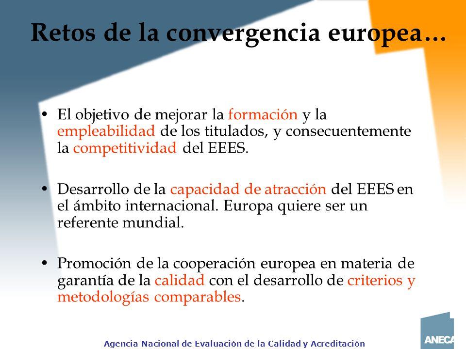 Agencia Nacional de Evaluación de la Calidad y Acreditación Nuevos programas EUA Joint Masters ERASMUS MUNDUS 2004-2008 EUA Doctoral Studies 2004 Másters europeos