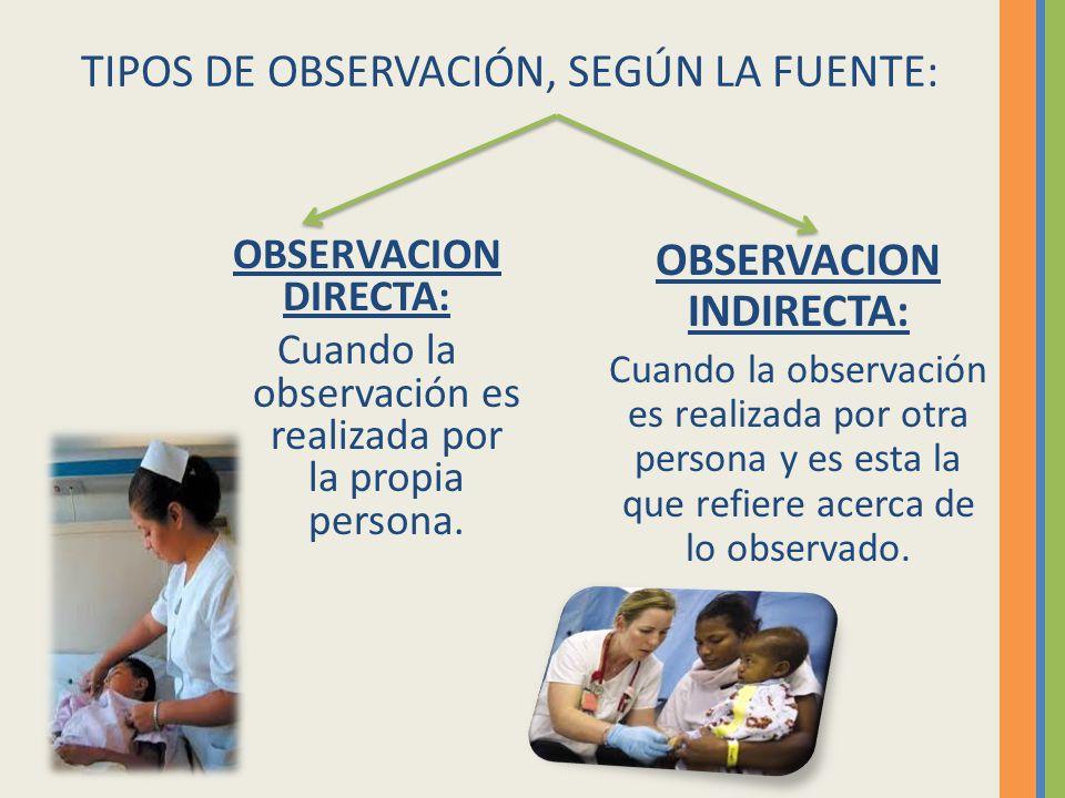 TIPOS DE OBSERVACIÓN, SEGÚN LA FUENTE: OBSERVACION DIRECTA: Cuando la observación es realizada por la propia persona. OBSERVACION INDIRECTA: Cuando la