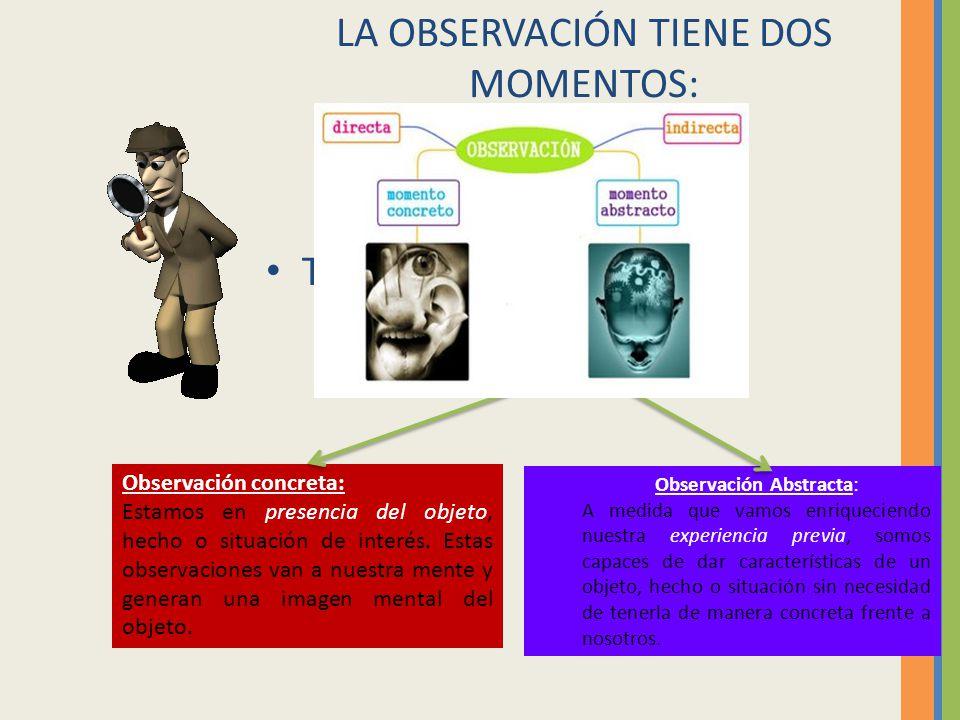 LA OBSERVACIÓN TIENE DOS MOMENTOS: Tipos de observacion. Observación concreta: Estamos en presencia del objeto, hecho o situación de interés. Estas ob