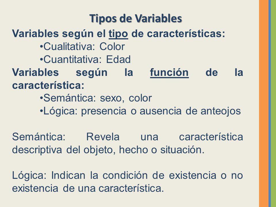 Tipos de Variables Variables según el tipo de características: Cualitativa: Color Cuantitativa: Edad Variables según la función de la característica: