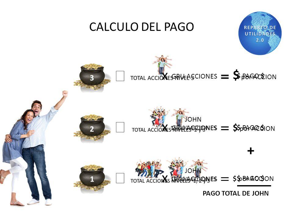 $ por ACCION GRU ACCIONES x x x $ por ACCION $ PAGO $ JOHN 15,000 ACCIONES JOHN 15,000 ACCIONES + PAGO TOTAL DE JOHN CALCULO DEL PAGO x Level 2 Qualif