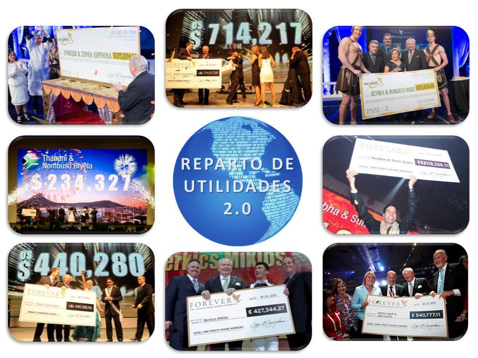 REPARTO DE UTILIDADES 2.0