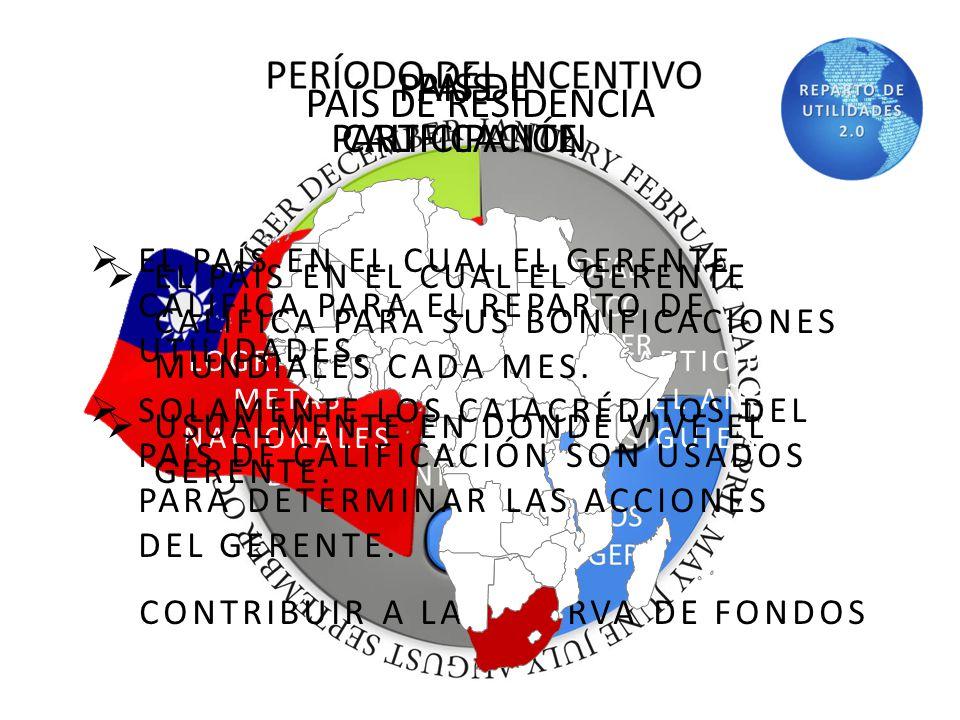 LOGRAR LAS METAS NACIONALES PARTICIPAR EL AÑO SIGUIENTE PAÍS PARTICIPANTE CONTRIBUIR A LA RESERVA DE FONDOS PAÍS DE CALIFICACIÓN EL PAÍS EN EL CUAL EL GERENTE CALIFICA PARA EL REPARTO DE UTILIDADES.