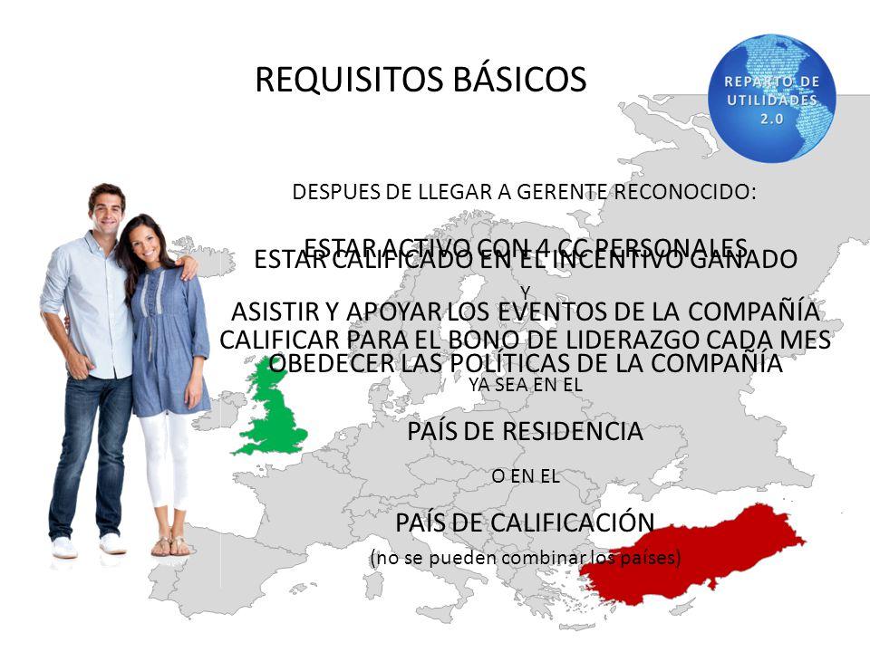 REQUISITOS BÁSICOS ESTAR ACTIVO CON 4 CC PERSONALES Y CALIFICAR PARA EL BONO DE LIDERAZGO CADA MES YA SEA EN EL PAÍS DE RESIDENCIA O EN EL PAÍS DE CALIFICACIÓN (no se pueden combinar los países) ESTAR CALIFICADO EN EL INCENTIVO GANADO ASISTIR Y APOYAR LOS EVENTOS DE LA COMPAÑÍA OBEDECER LAS POLÍTICAS DE LA COMPAÑÍA DESPUES DE LLEGAR A GERENTE RECONOCIDO: