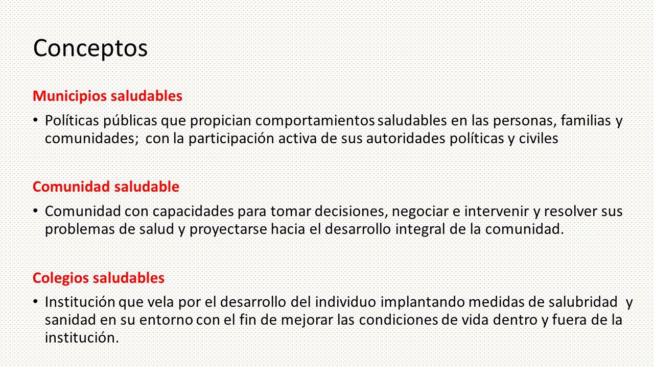 Conceptos Municipios saludables Políticas públicas que propician comportamientos saludables en las personas, familias y comunidades; con la participac