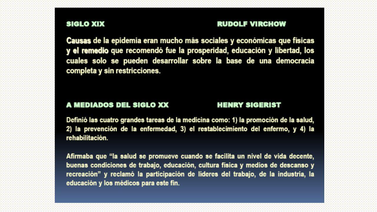 Quinta conferencia internacional de la promoción de la salud (2000- México) Hacer un examen del aporte realizado por las estrategias de promoción para mejorar la salud y la calidad de vida de las personas que viven en circunstancias adversas.