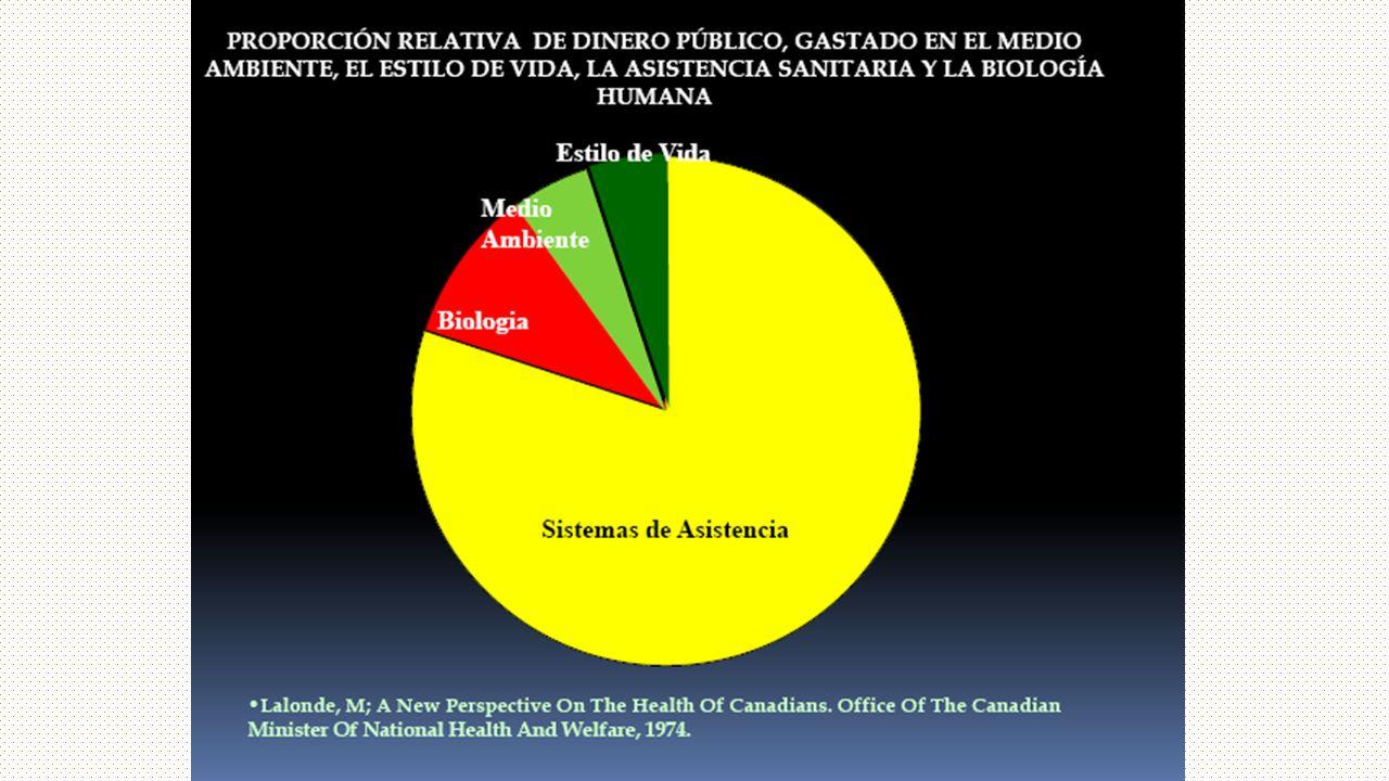 Atención Primaria de Salud en el Perú La experiencia histórica del Dr.