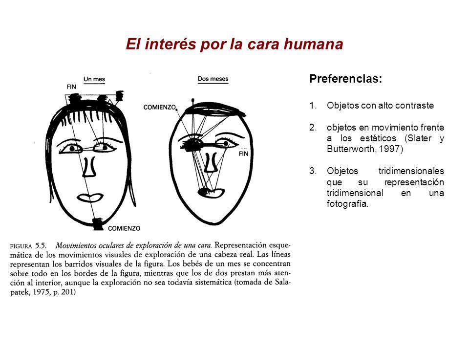 El interés por la cara humana Preferencias: 1.Objetos con alto contraste 2.objetos en movimiento frente a los estáticos (Slater y Butterworth, 1997) 3