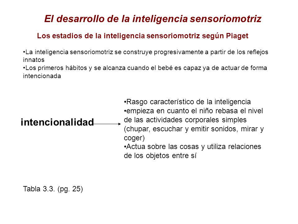 El desarrollo de la inteligencia sensoriomotriz Los estadios de la inteligencia sensoriomotriz según Piaget La inteligencia sensoriomotriz se construy