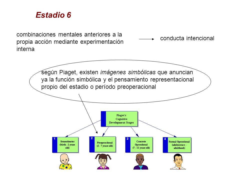 Estadio 6 conducta intencional combinaciones mentales anteriores a la propia acción mediante experimentación interna según Piaget, existen imágenes si