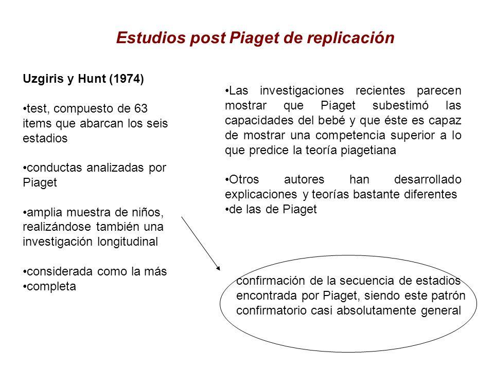 Estudios post Piaget de replicación Uzgiris y Hunt (1974) test, compuesto de 63 items que abarcan los seis estadios conductas analizadas por Piaget am