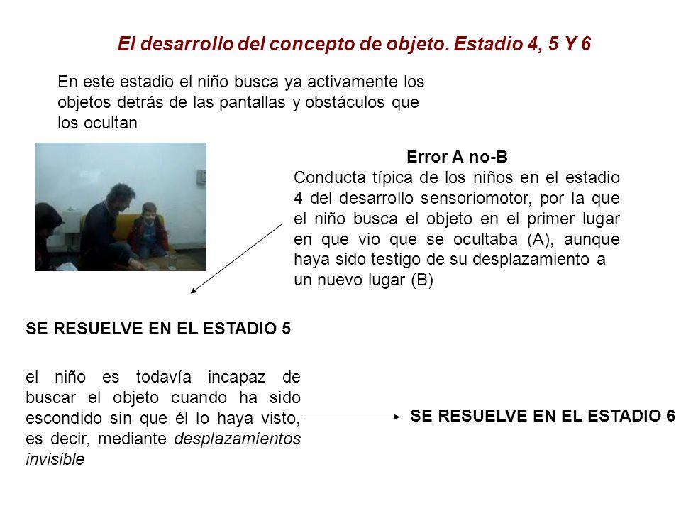 El desarrollo del concepto de objeto. Estadio 4, 5 Y 6 En este estadio el niño busca ya activamente los objetos detrás de las pantallas y obstáculos q