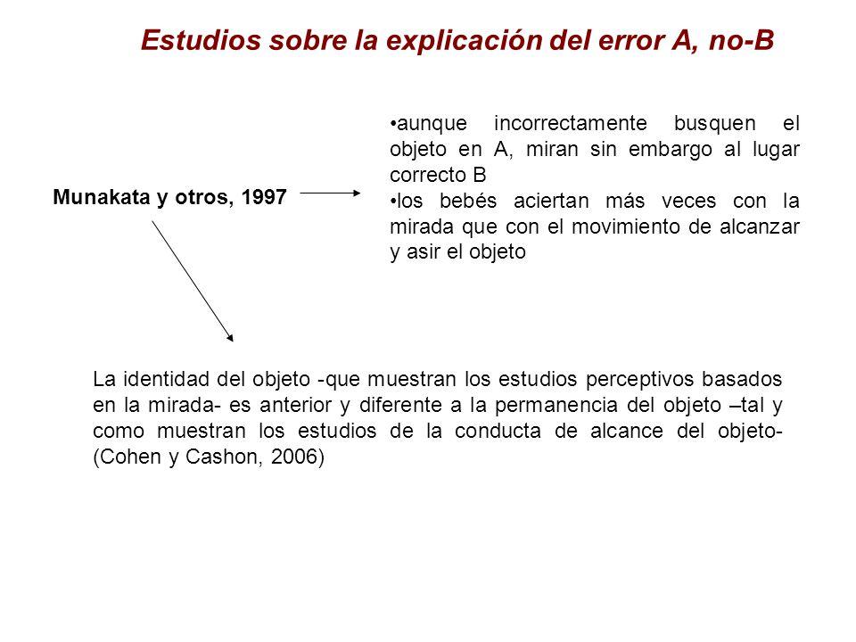 Estudios sobre la explicación del error A, no-B Munakata y otros, 1997 aunque incorrectamente busquen el objeto en A, miran sin embargo al lugar corre