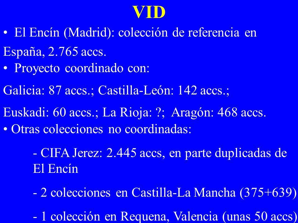 VID El Encín (Madrid): colección de referencia en España, 2.765 accs. Proyecto coordinado con: Galicia: 87 accs.; Castilla-León: 142 accs.; Euskadi: 6