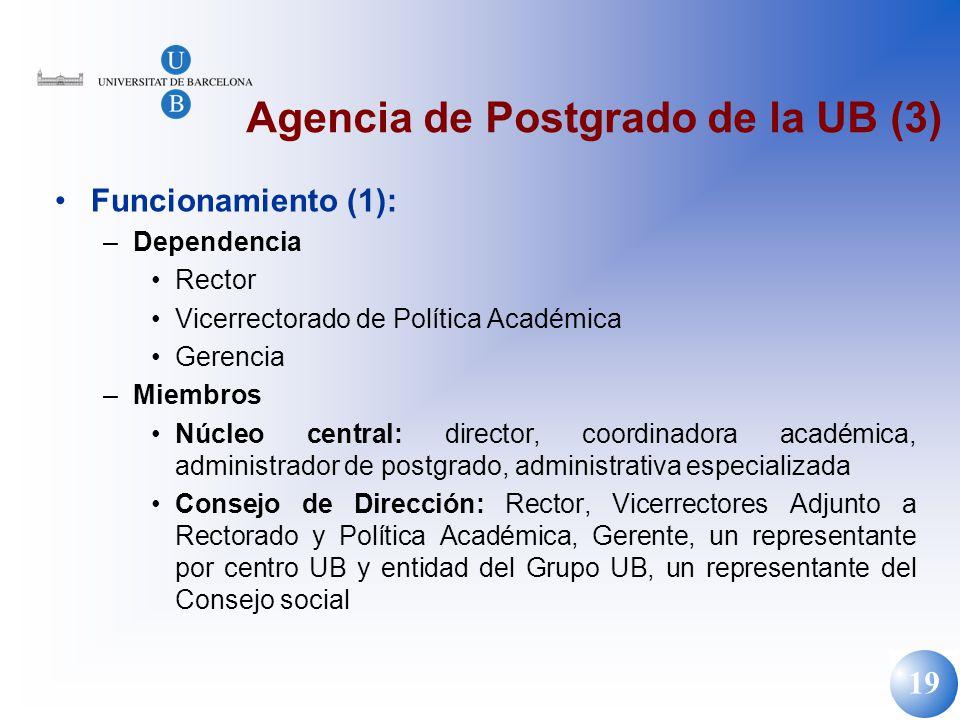 19 Agencia de Postgrado de la UB (3) Funcionamiento (1): –Dependencia Rector Vicerrectorado de Política Académica Gerencia –Miembros Núcleo central: d