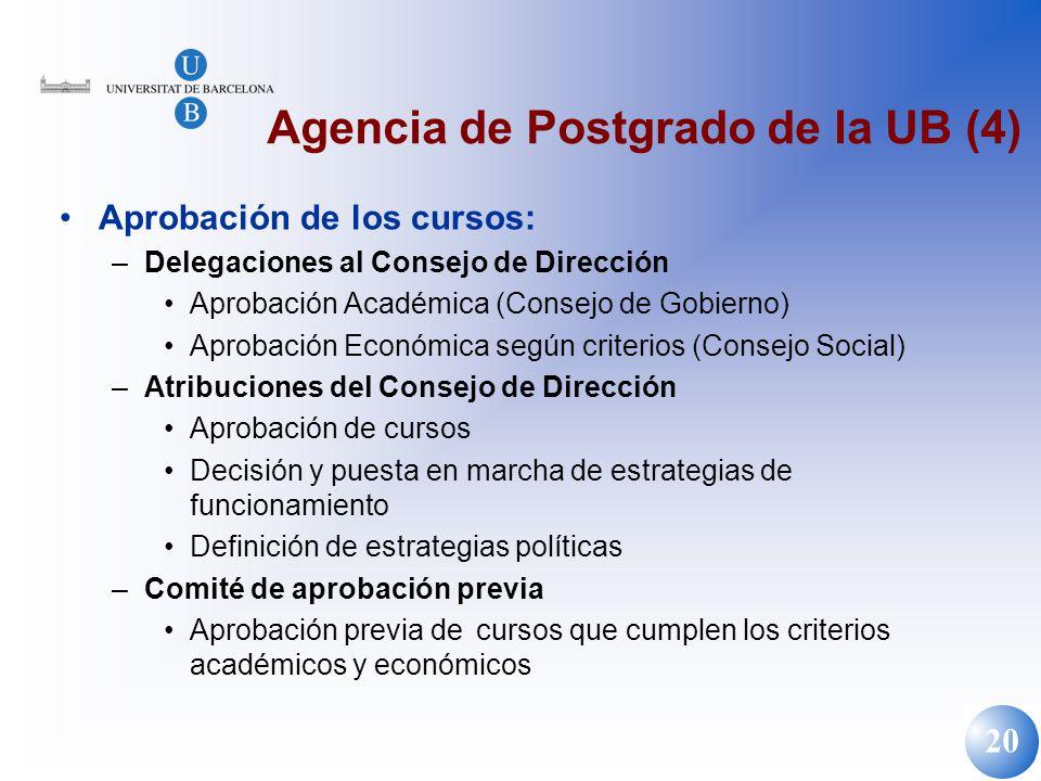 20 Agencia de Postgrado de la UB (4) Aprobación de los cursos: –Delegaciones al Consejo de Dirección Aprobación Académica (Consejo de Gobierno) Aproba