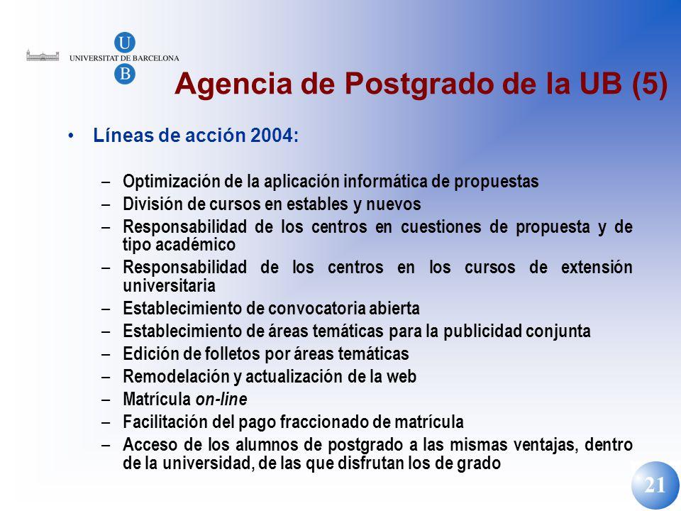 21 Agencia de Postgrado de la UB (5) Líneas de acción 2004: – Optimización de la aplicación informática de propuestas – División de cursos en estables