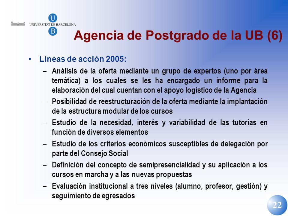 22 Agencia de Postgrado de la UB (6) Líneas de acción 2005: – Análisis de la oferta mediante un grupo de expertos (uno por área temática) a los cuales