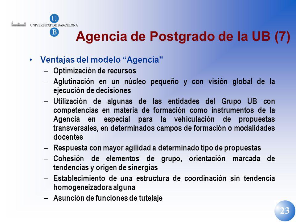 23 Agencia de Postgrado de la UB (7) Ventajas del modelo Agencia – Optimización de recursos – Aglutinación en un núcleo pequeño y con visión global de