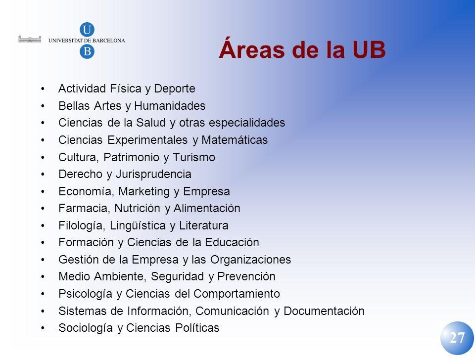 27 Áreas de la UB Actividad Física y Deporte Bellas Artes y Humanidades Ciencias de la Salud y otras especialidades Ciencias Experimentales y Matemáti