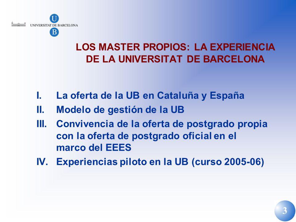 3 LOS MASTER PROPIOS: LA EXPERIENCIA DE LA UNIVERSITAT DE BARCELONA I.La oferta de la UB en Cataluña y España II.Modelo de gestión de la UB III.Conviv