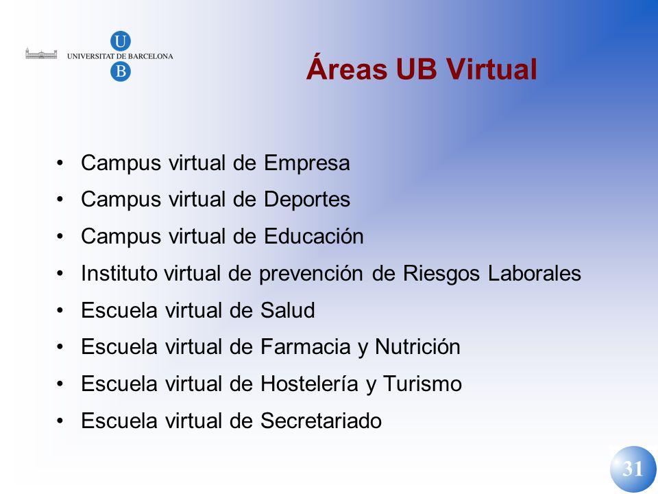 31 Áreas UB Virtual Campus virtual de Empresa Campus virtual de Deportes Campus virtual de Educación Instituto virtual de prevención de Riesgos Labora