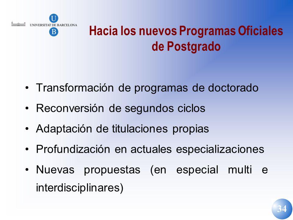 34 Hacia los nuevos Programas Oficiales de Postgrado Transformación de programas de doctorado Reconversión de segundos ciclos Adaptación de titulacion