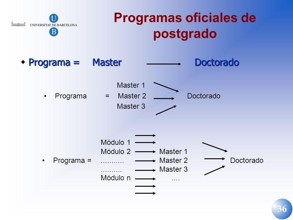 36 Programas oficiales de postgrado Master 1 Programa = Master 2 Doctorado Master 3 Módulo 1 Módulo 2 Master 1 Programa =........... Master 2 Doctorad