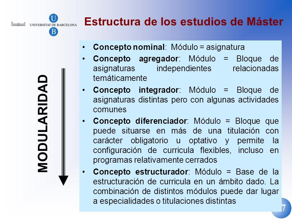 37 Estructura de los estudios de Máster Concepto nominal: Módulo = asignatura Concepto agregador: Módulo = Bloque de asignaturas independientes relaci