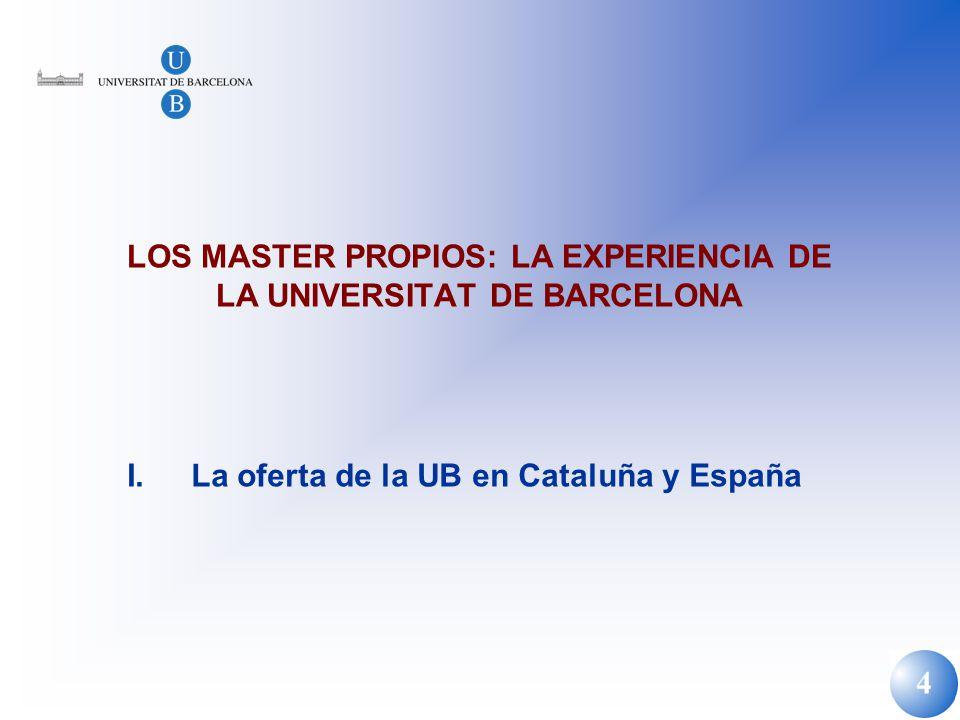 4 LOS MASTER PROPIOS: LA EXPERIENCIA DE LA UNIVERSITAT DE BARCELONA I.La oferta de la UB en Cataluña y España