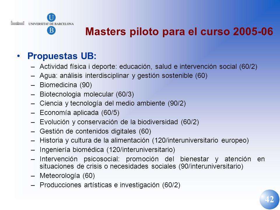 42 Masters piloto para el curso 2005-06 Propuestas UB: –Actividad física i deporte: educación, salud e intervención social (60/2) –Agua: análisis inte