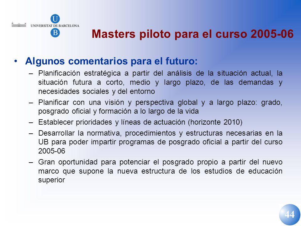 44 Masters piloto para el curso 2005-06 Algunos comentarios para el futuro: –Planificación estratégica a partir del análisis de la situación actual, l