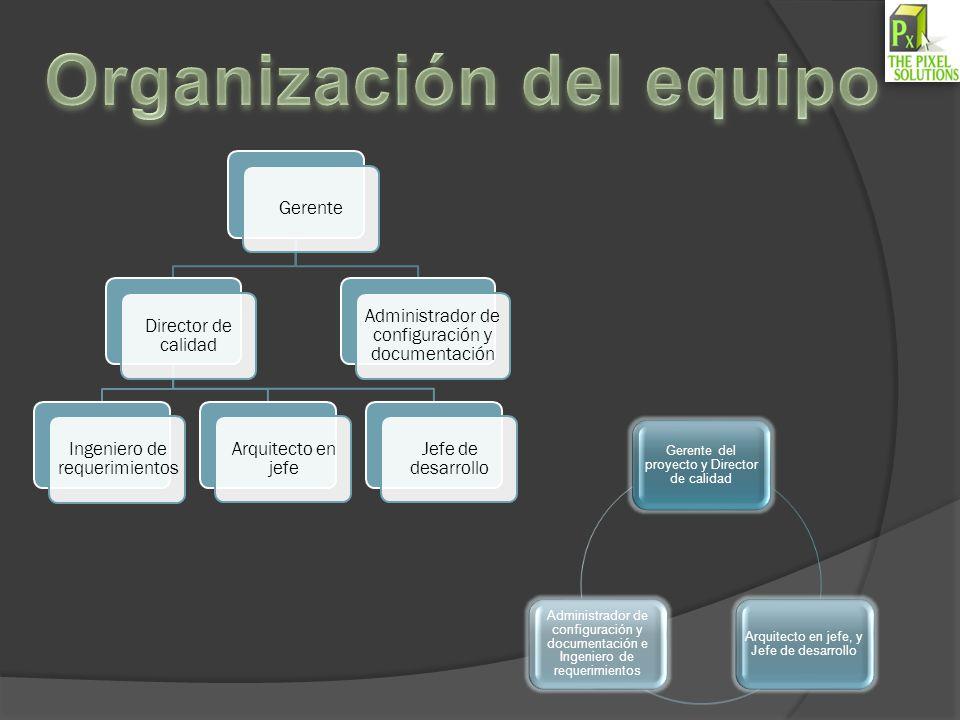 Estimación ProcesoCosto (Pesos Colombianos) Creación, Conformación del Grupo y SPMP$21,113,000 Creación del SRS y Primer prototipo funcional$17,145,000 Creación del SDD y del segundo prototipo funcional$25,000,000 aprox.