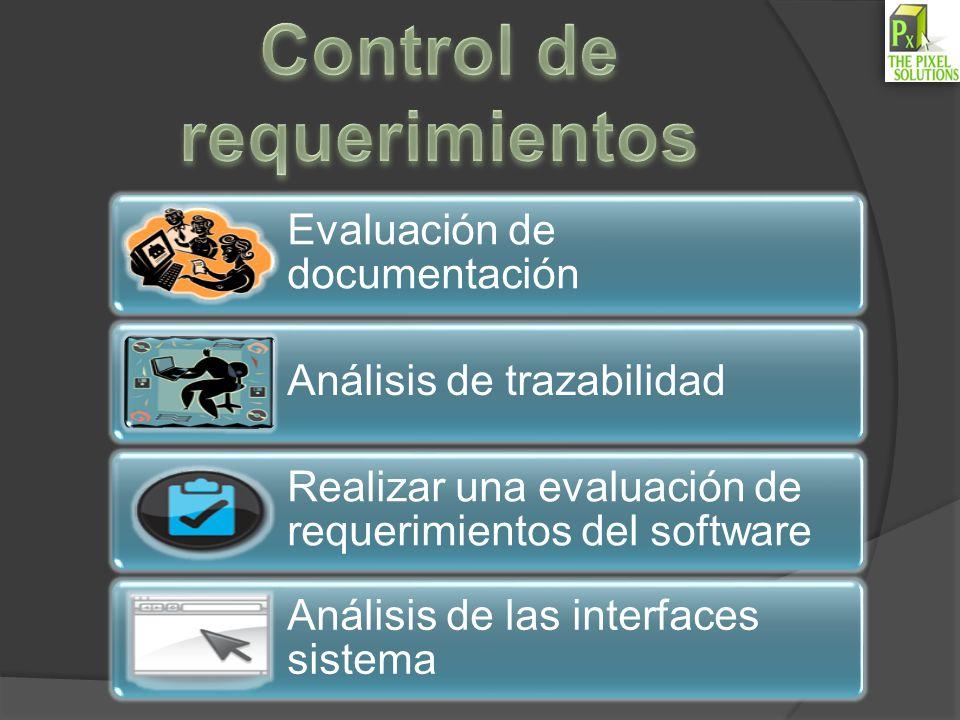 Evaluar la reutilización del software Ejecute el análisis de las interfaces del sistema Comparar los nuevos objetivos del sistema