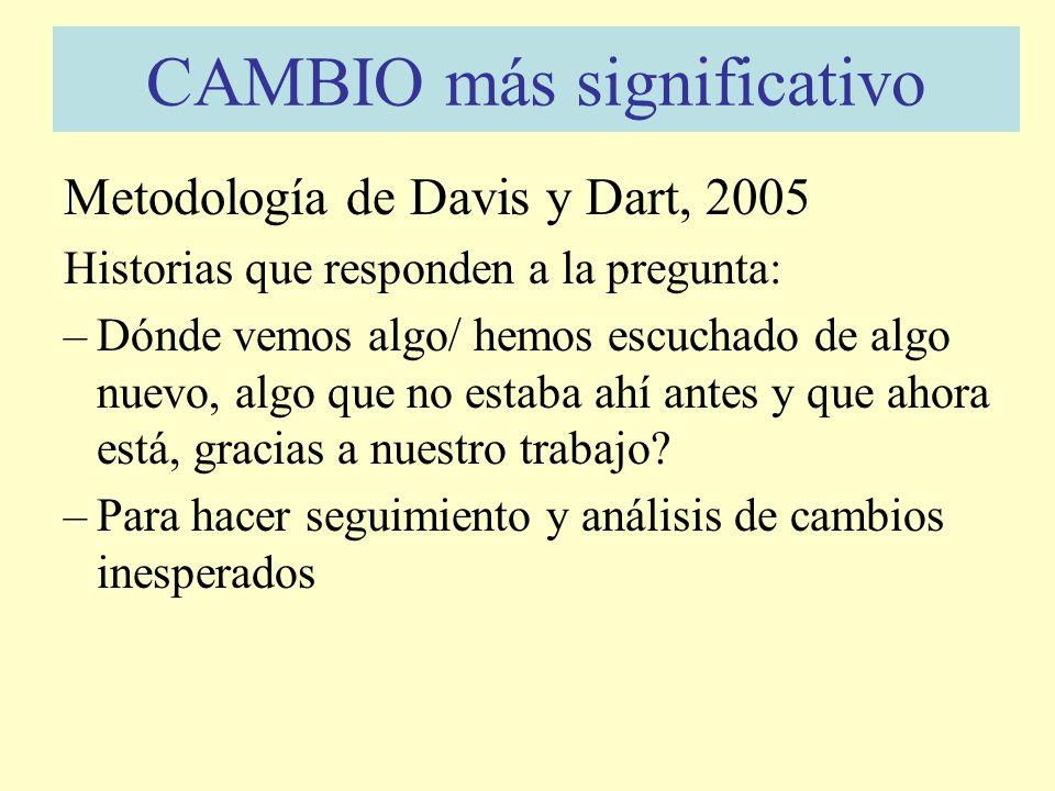 CAMBIO más significativo Metodología de Davis y Dart, 2005 Historias que responden a la pregunta: –Dónde vemos algo/ hemos escuchado de algo nuevo, algo que no estaba ahí antes y que ahora está, gracias a nuestro trabajo.