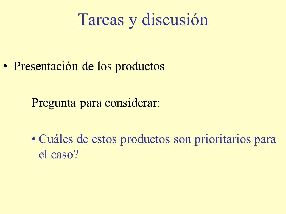 Tareas y discusión Presentación de los productos Pregunta para considerar: Cuáles de estos productos son prioritarios para el caso?