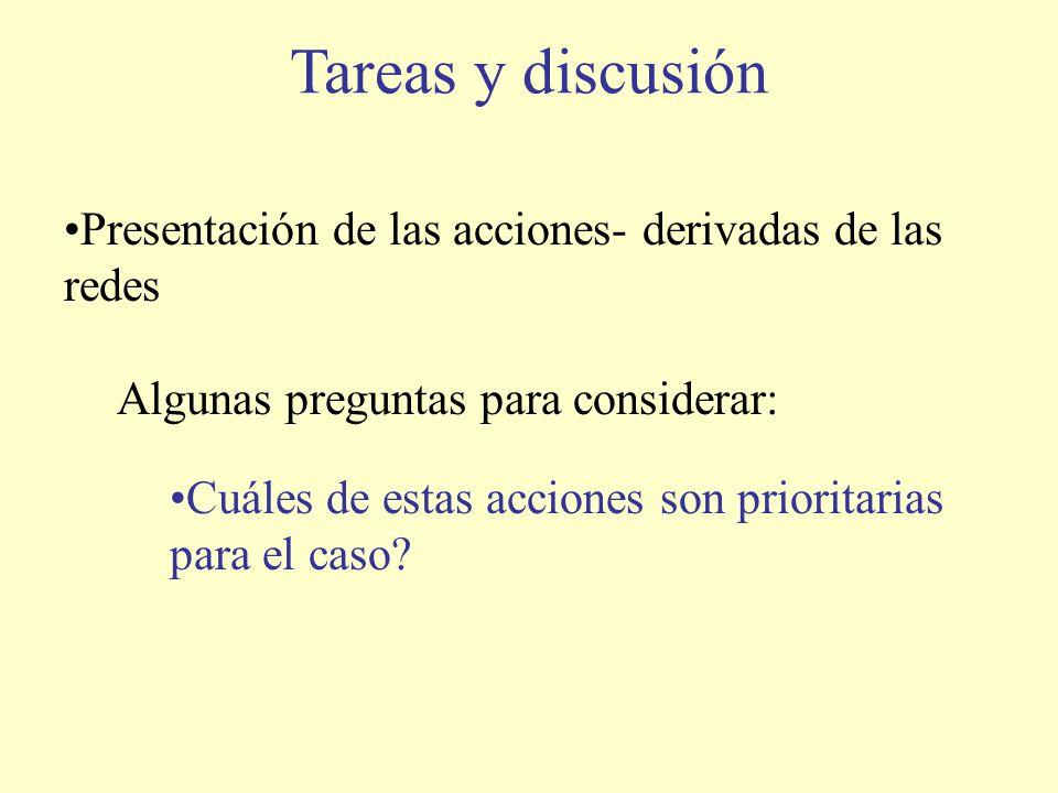 Presentación de las acciones- derivadas de las redes Algunas preguntas para considerar: Cuáles de estas acciones son prioritarias para el caso? Tareas