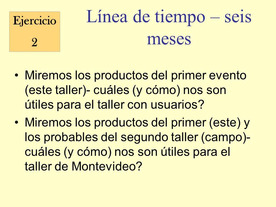 Línea de tiempo – seis meses Miremos los productos del primer evento (este taller)- cuáles (y cómo) nos son útiles para el taller con usuarios? Miremo