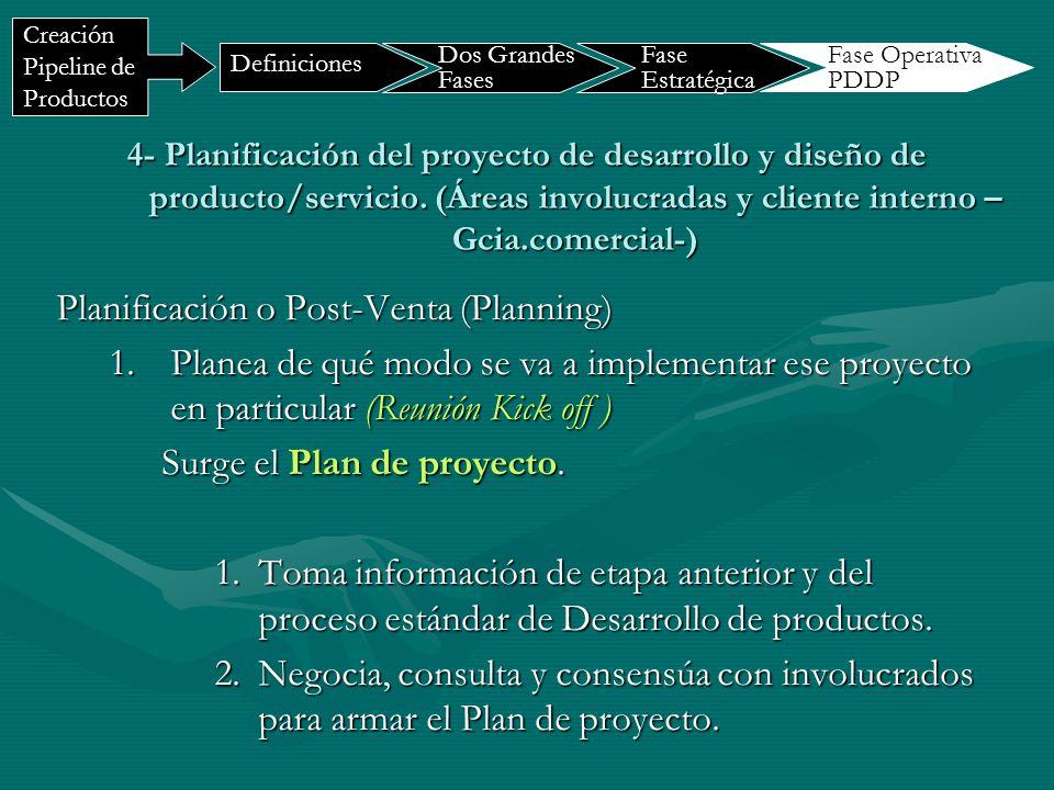 4- Planificación del proyecto de desarrollo y diseño de producto/servicio. (Áreas involucradas y cliente interno – Gcia.comercial-) Planificación o Po