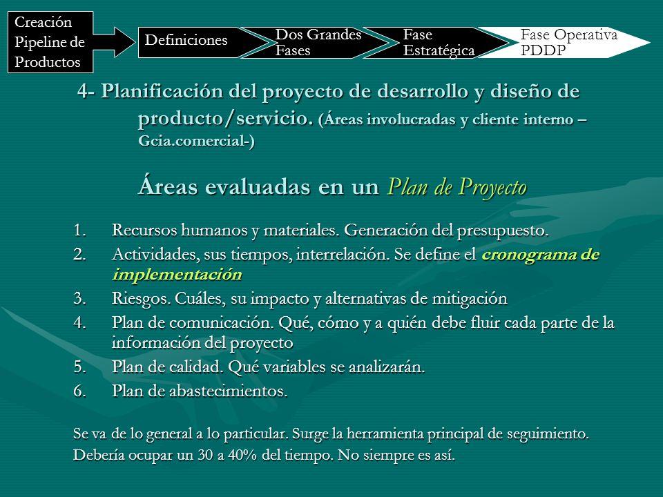 4- Planificación del proyecto de desarrollo y diseño de producto/servicio. (Áreas involucradas y cliente interno – Gcia.comercial-) Áreas evaluadas en