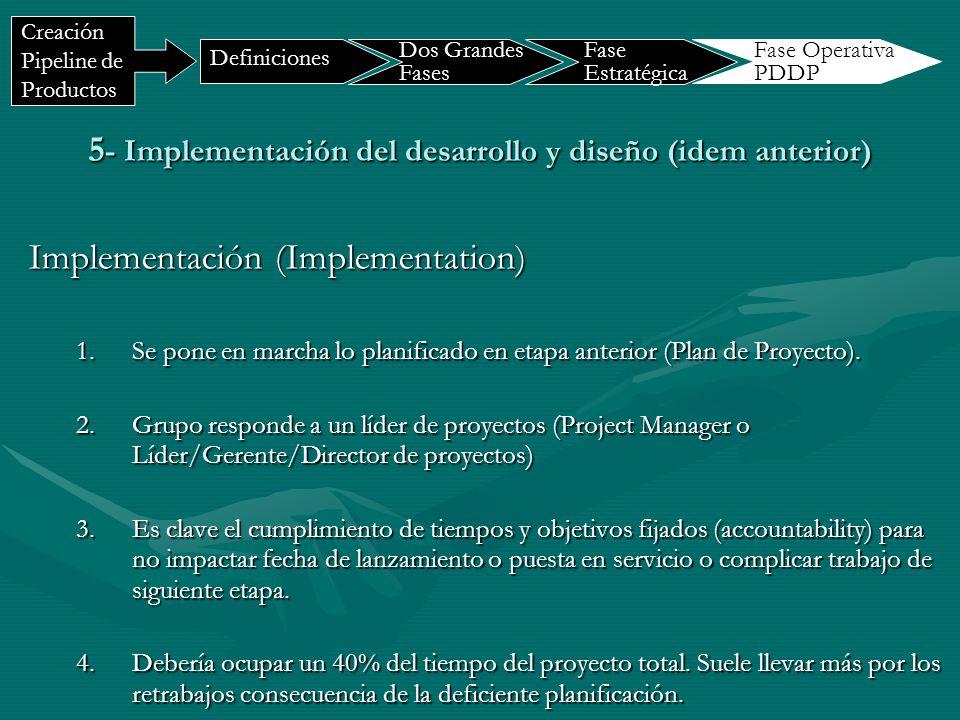 5 - Implementación del desarrollo y diseño (idem anterior) Implementación (Implementation) 1.Se pone en marcha lo planificado en etapa anterior (Plan