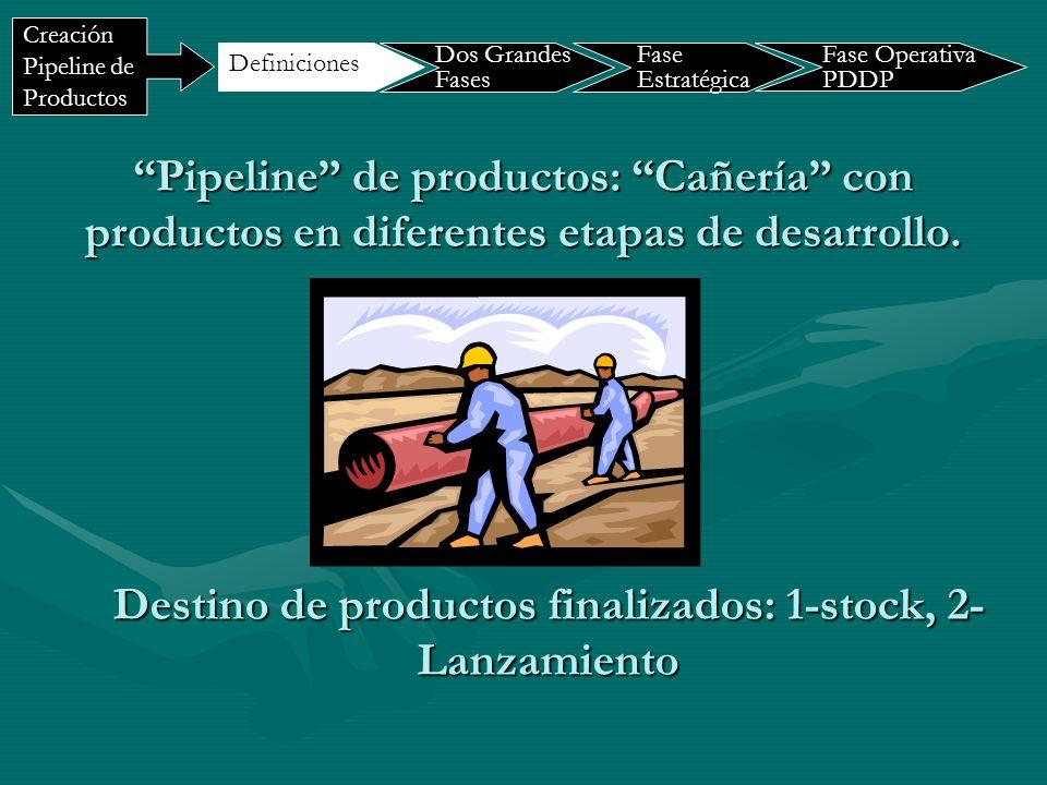 Pipeline de productos: Cañería con productos en diferentes etapas de desarrollo. Destino de productos finalizados: 1-stock, 2- Lanzamiento Definicione